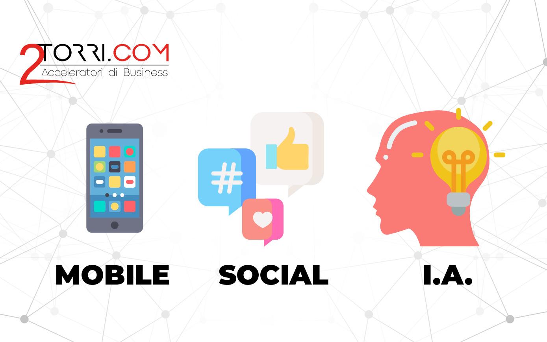 Perché il CONVERGENT MARKETING è il futuro della conversazione digitale?